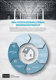 H&H kokonaisratkaisut